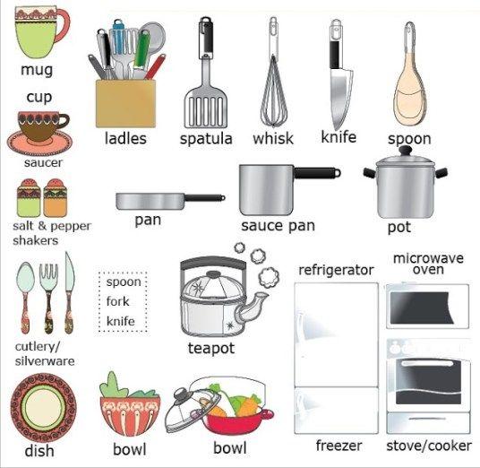 En la cocina vocabulario b sico ingl s espa ol mis for Lista utensilios para bano