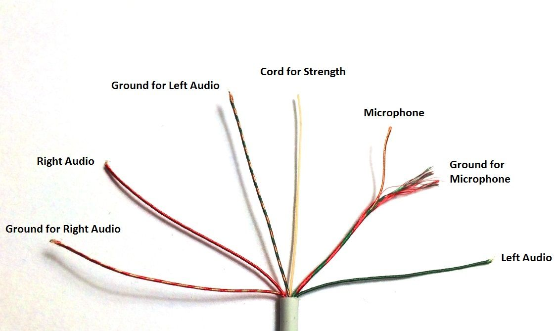 This Post Will Show You How To Wire Any Old Pair Of Headphones To Use As An Audio Input In Your Audio Circuits In 2020 Headphone Wired Headphones Iphone Headphones