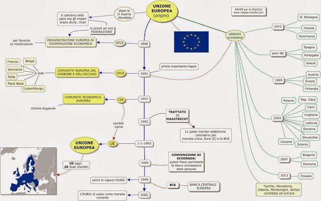 L Unione Europea Mappe Concettuali Scuola Geografia