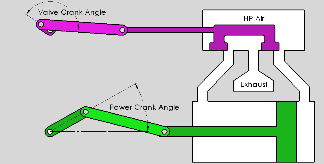 Steam Engine Valve Timing