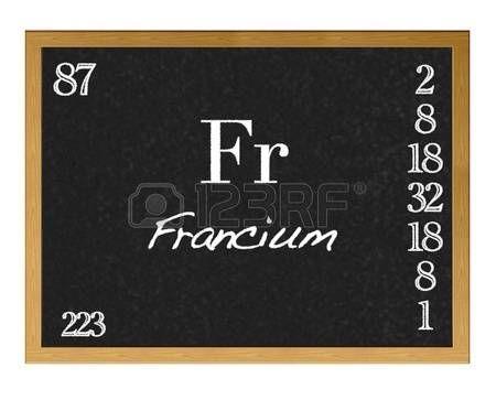 Pizarra aislada con la tabla peridica francio francium fr pizarra aislada con la tabla peridica yodo urtaz Gallery