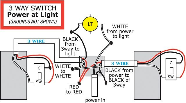 lutron cl dimmer wiring diagram lutron image lutron maestro 4 way wiring diagram lutron auto wiring diagram on lutron cl dimmer wiring diagram