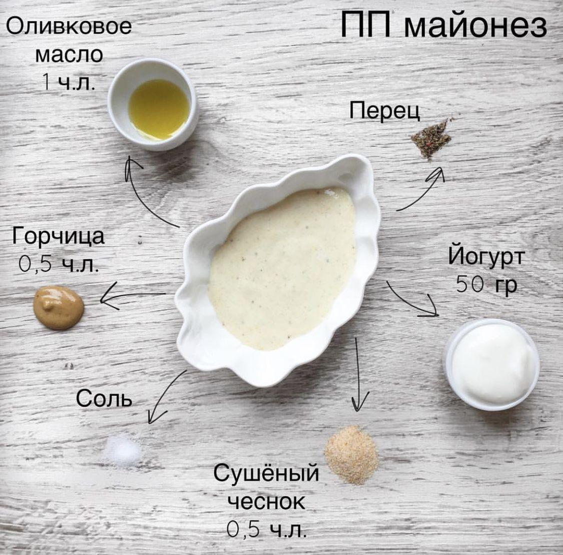 Пп соусы рецепты с фото простые и вкусные