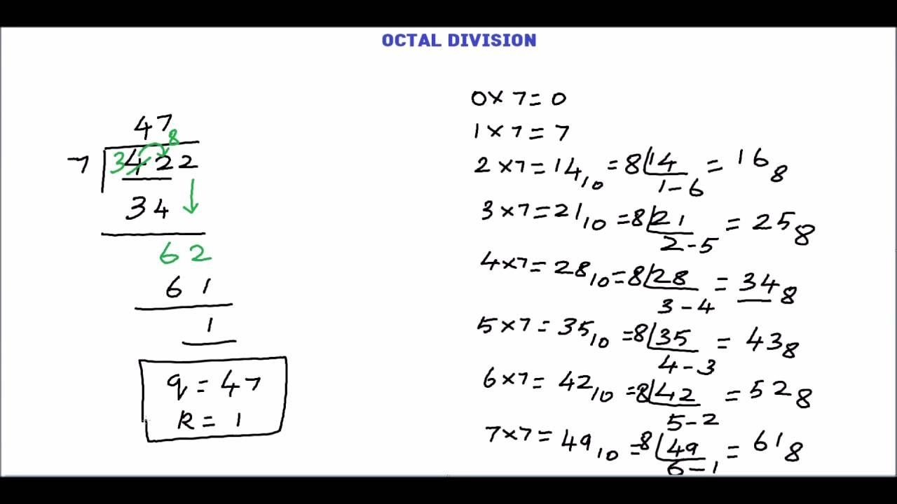 Octal Division Examples | Base 8 Division | education | Division