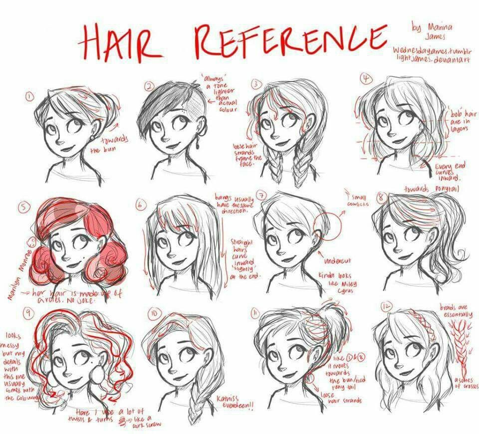 Cartoon Hair Reference Drawing Tutorial Art Tutorials How To Draw Hair