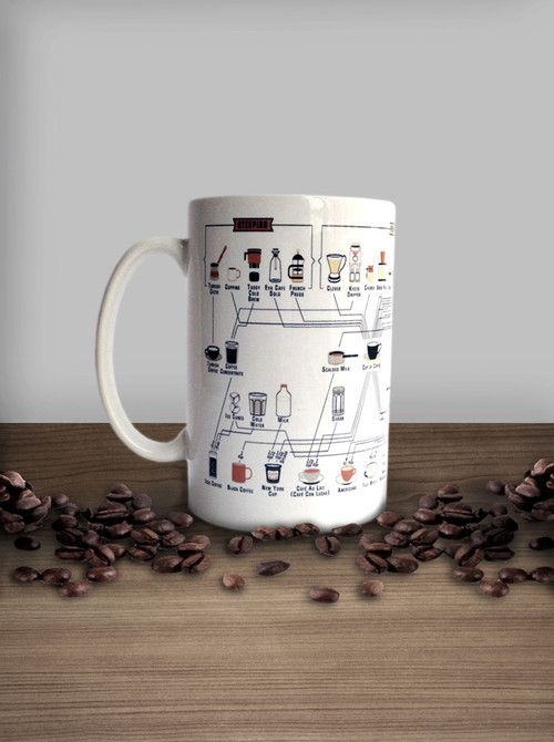 I like this mug featuring Pop Chart Lab's coffee infographic. I hate the cheesy, poorly photoshopped beans and wood under it.