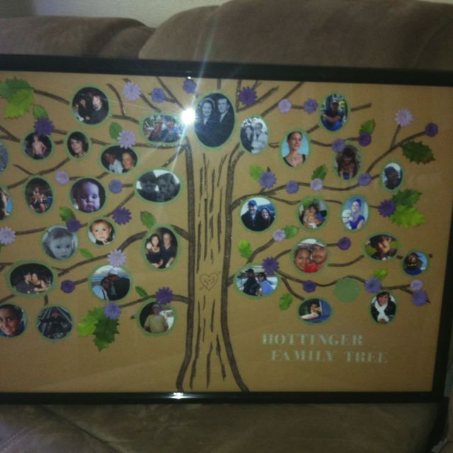 The family tree i made for my grandma sal 39 s 90th birthday for 90th birthday decoration ideas