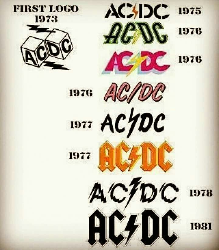 Pin by Tommy Crow on AC⚡DC Greatest Band of all time