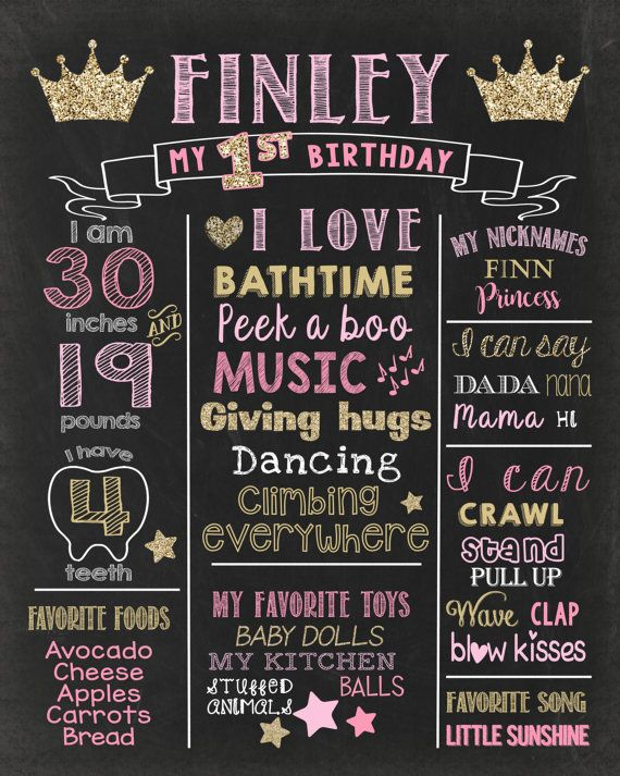 Princess First Birthday Chalkboard Girl Crown Pink And Gold