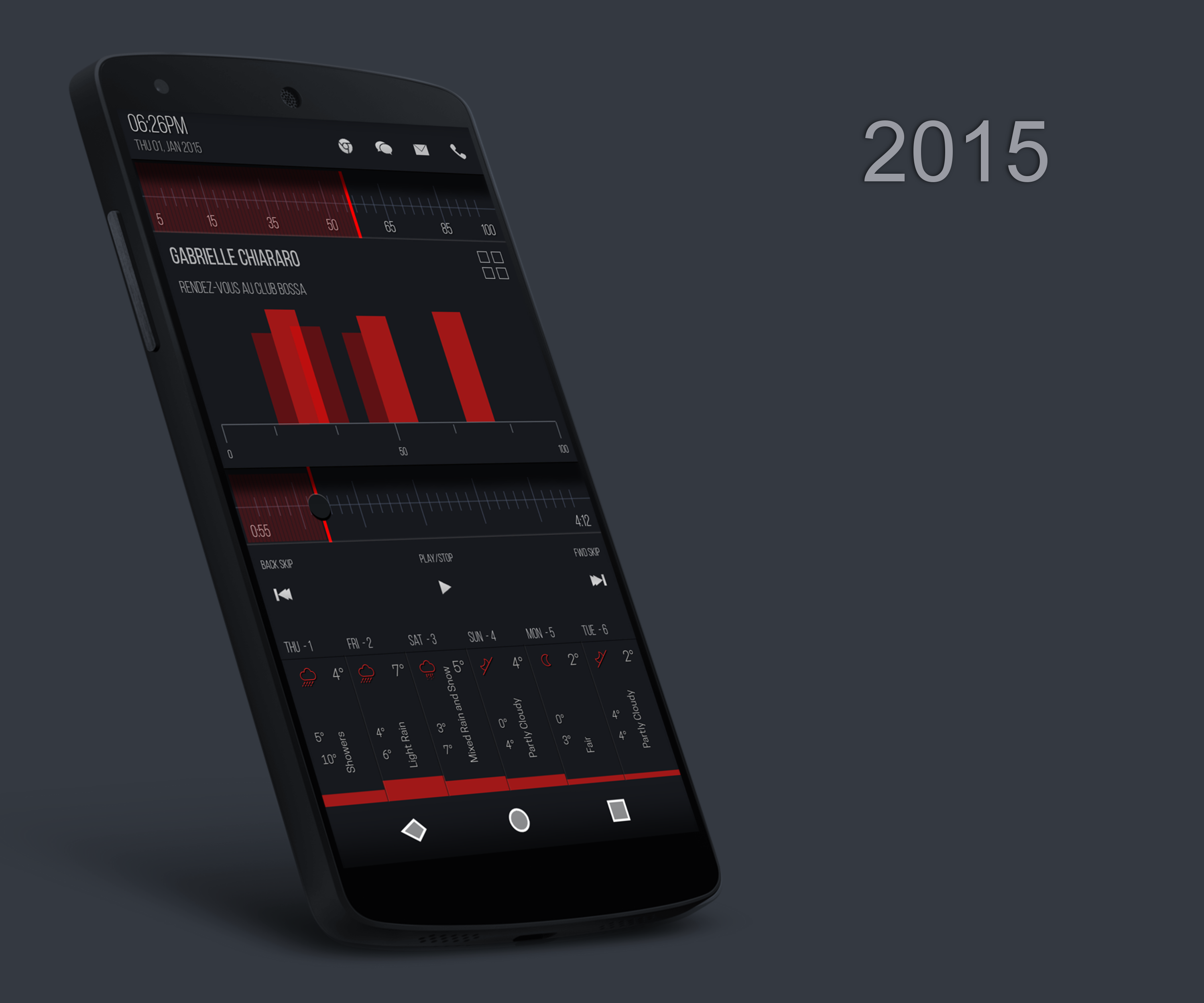 2015 Android Homescreen by ThemeHacker MyColorscreen
