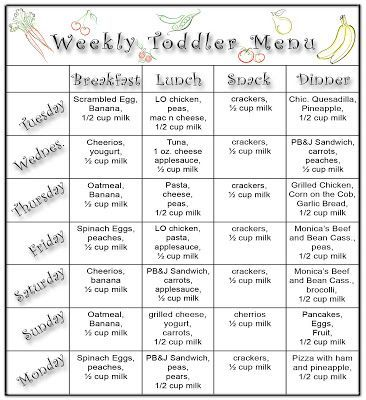 Baby Weekly Menu Planner  This Weeks Sample Toddler Menu