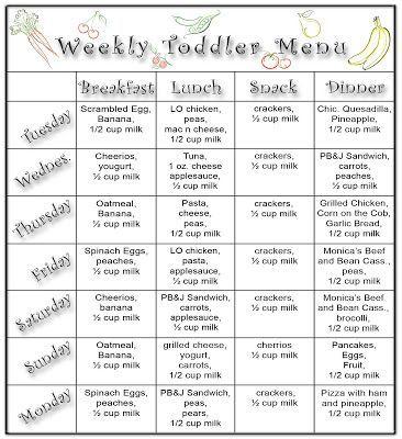 Baby Weekly Menu Planner This Weeks Sample Toddler Menu Chasing