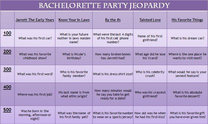 Bachelorette Jeopardy Questions