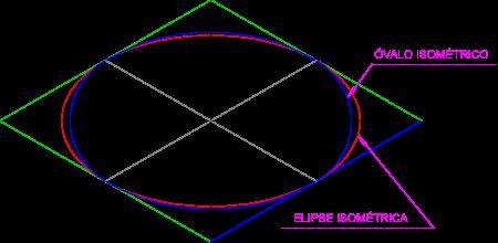 Elipse Y Ovalo Isometrico Tecnicas De Dibujo Jordan Fondos De Pantalla Geometria