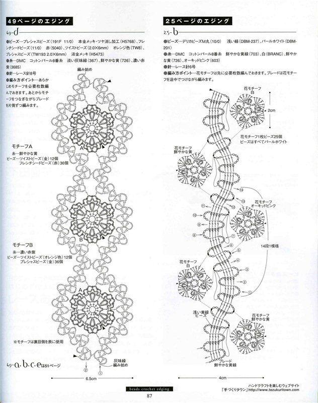 Pin de JanesStudio en crochet jewelry | Pinterest | Bisutería ...