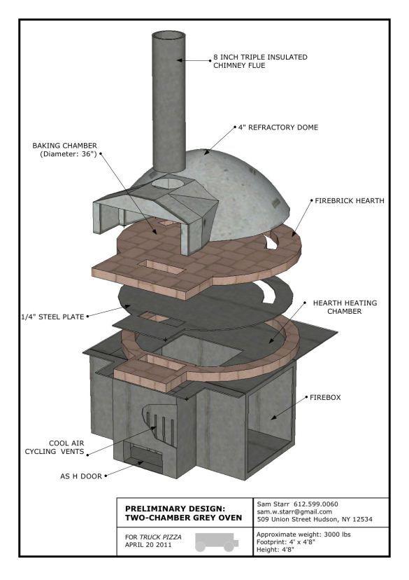 DIY Outdoor Brick Oven Kit Wooden PDF vinyl pergola building materials