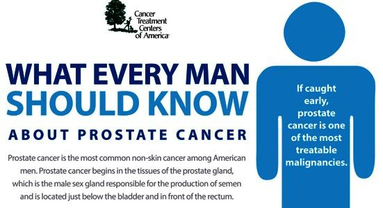 480 Best Prostate Cancer Images In 2019 Prostate Cancer Treatment