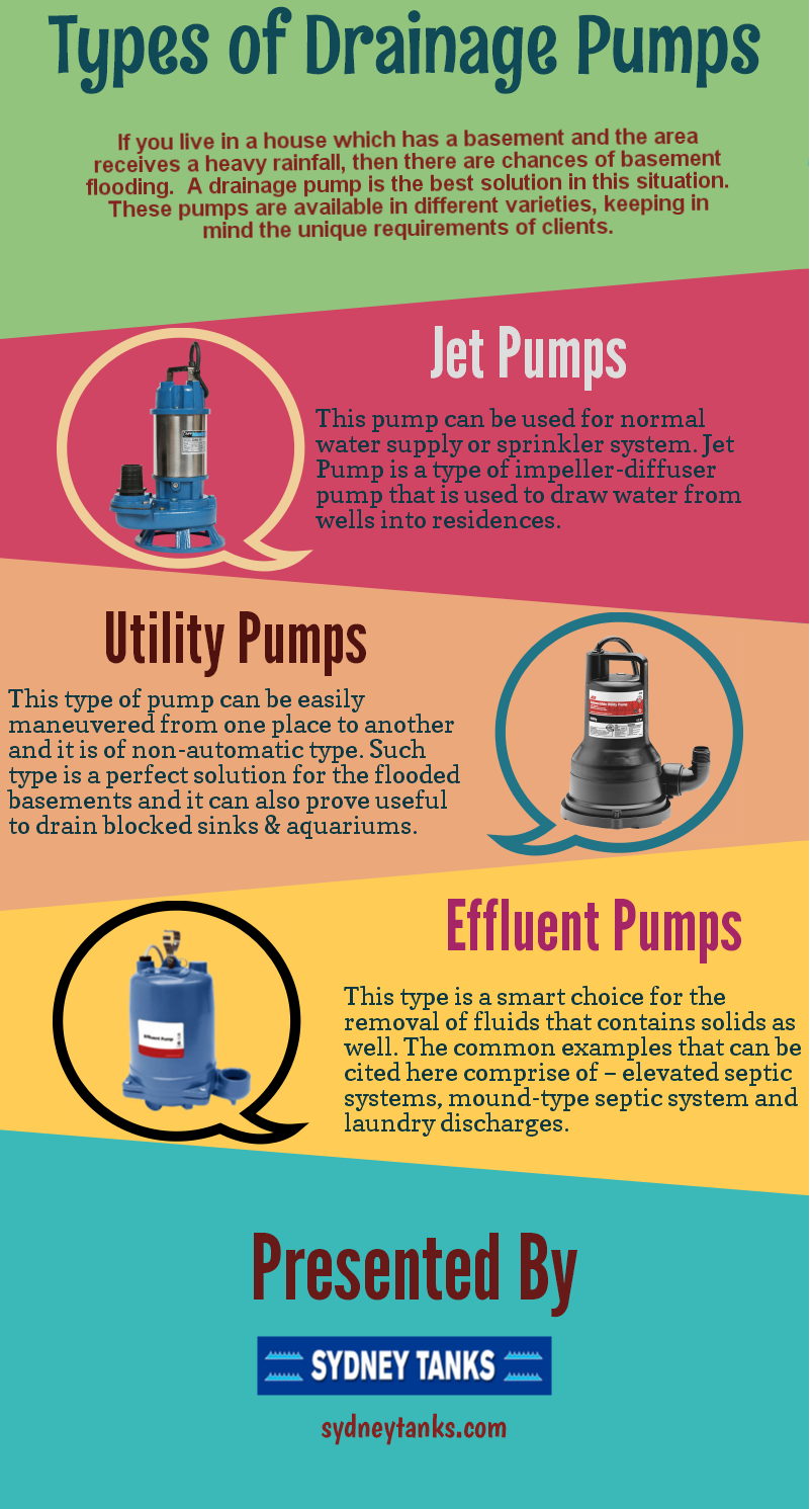 Drainage pumps are the best solution for avoiding basement flooding. They are available in different varieties i.e. jet pumps, effluent pumps and utility pumps. Brief information regarding these pumps has been offered.