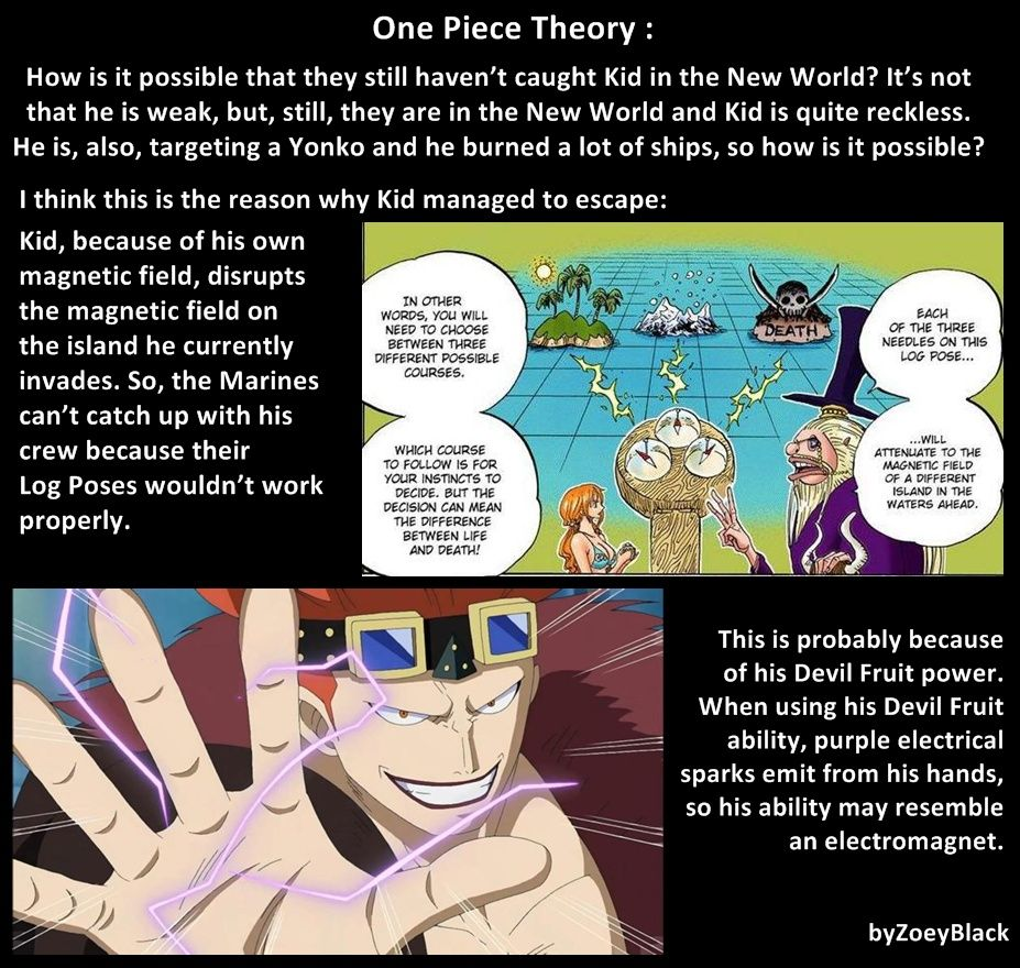 Chatter For Theories On One Piece: One Piece Theories, One Piece