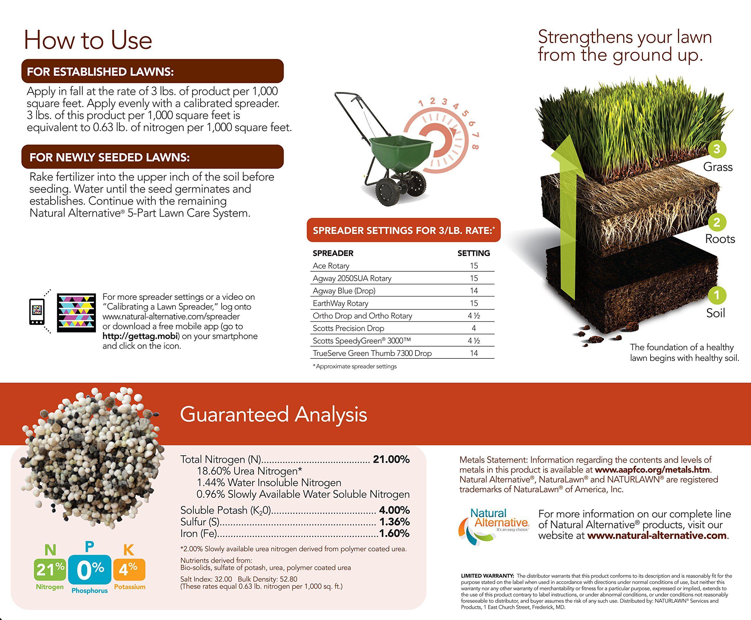 Natural Alternative Fall Lawn Fertilizer 2104 Enriched