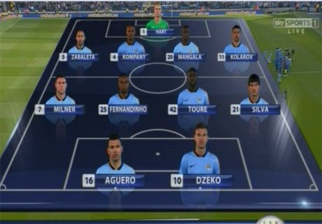Sky Sports Player Formation Sport Player Man City Team Sports