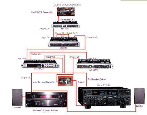 Dj Equipment Wiring Diagram - Wiring Diagrams Value on