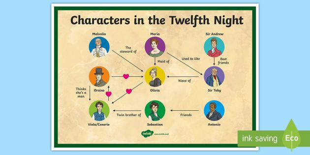 image result for twelfth night characters twelfth night  feste twelfth night essay ideas essays and criticism on william shakespeare s twelfth night suggested essay ideas