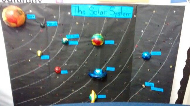 Good Ideas For 5th Grade Solar System Projects Page 4 Solar System Projects Solar System For Kids Solar System Projects For Kids