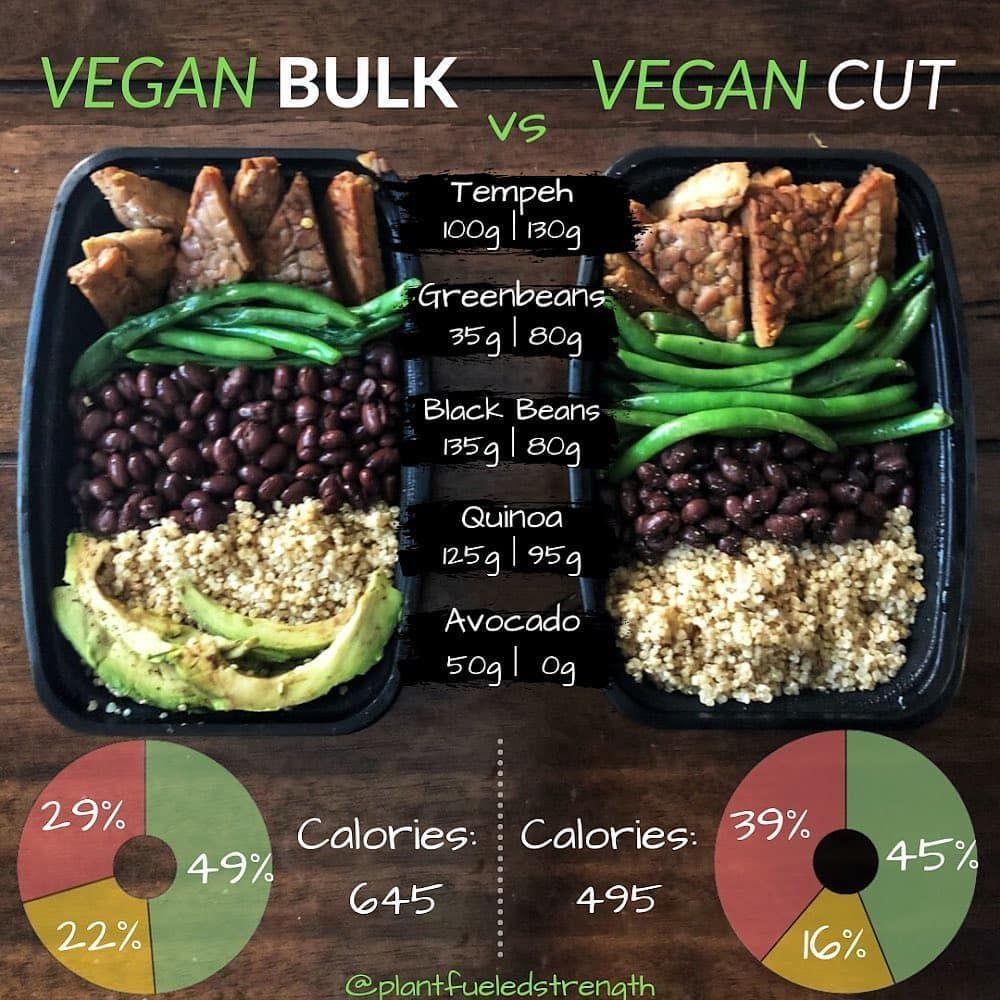 bulking on a vegan diet