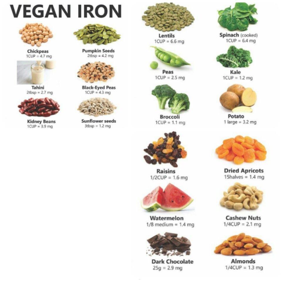 symptoms of vegan diet