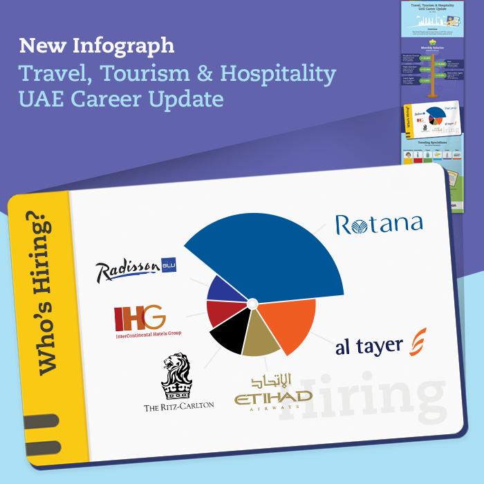 9 Career Infographics Ideas Career Infographic Uae