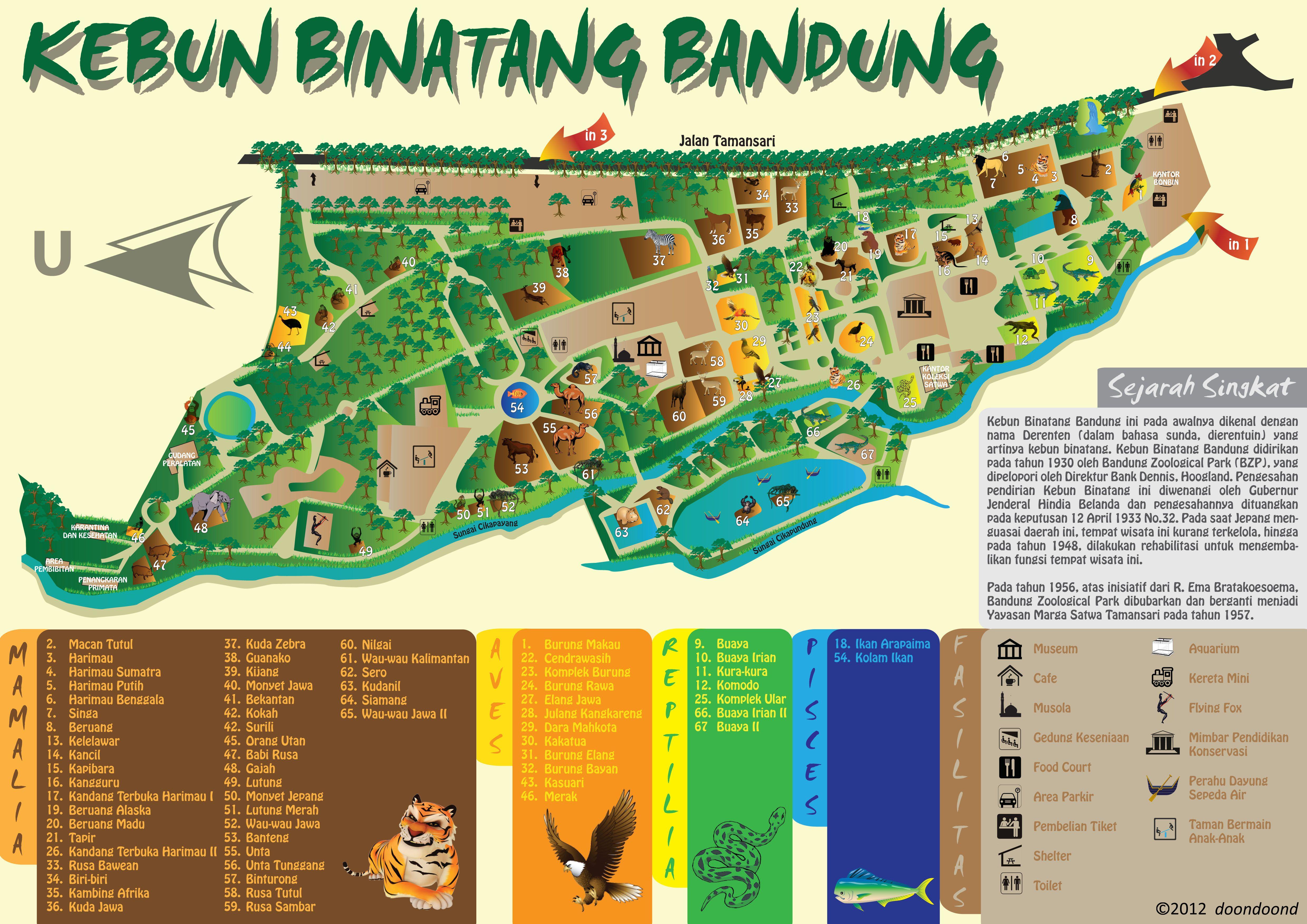Kebun Binatang Di Lembang Bandung