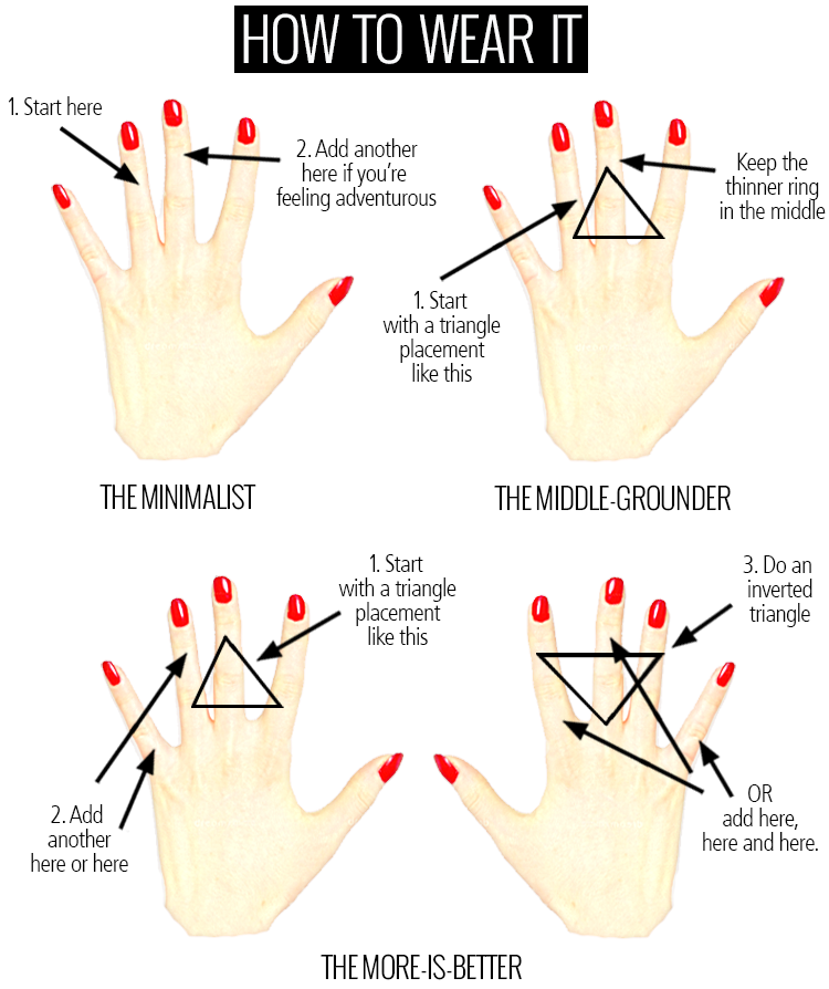 The desi wonder woman style for dummies how to wear Which finger to wear ring for single