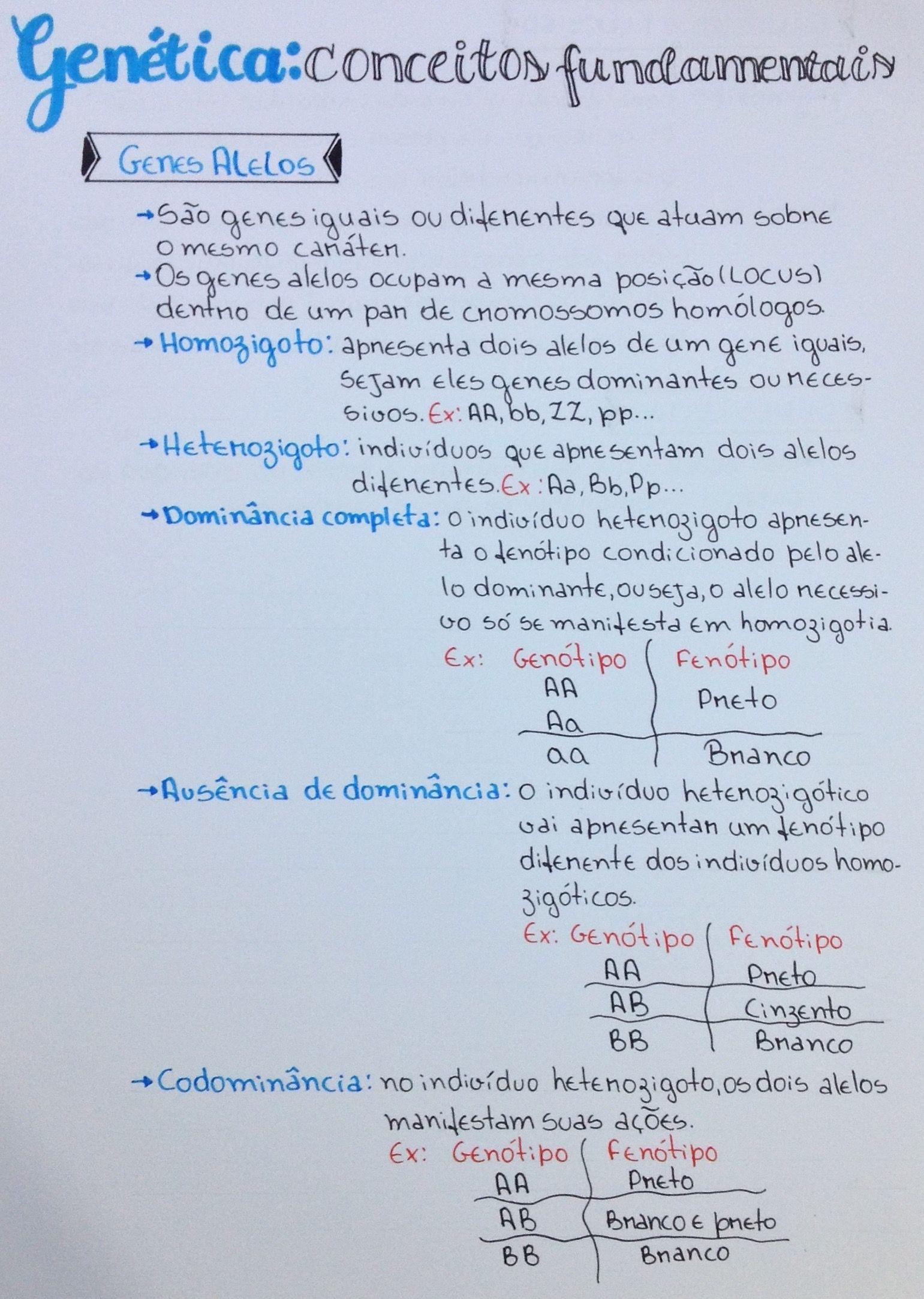Pin De Maryah Cunha Em Eѕtydo Estudos Para O Enem Genetica