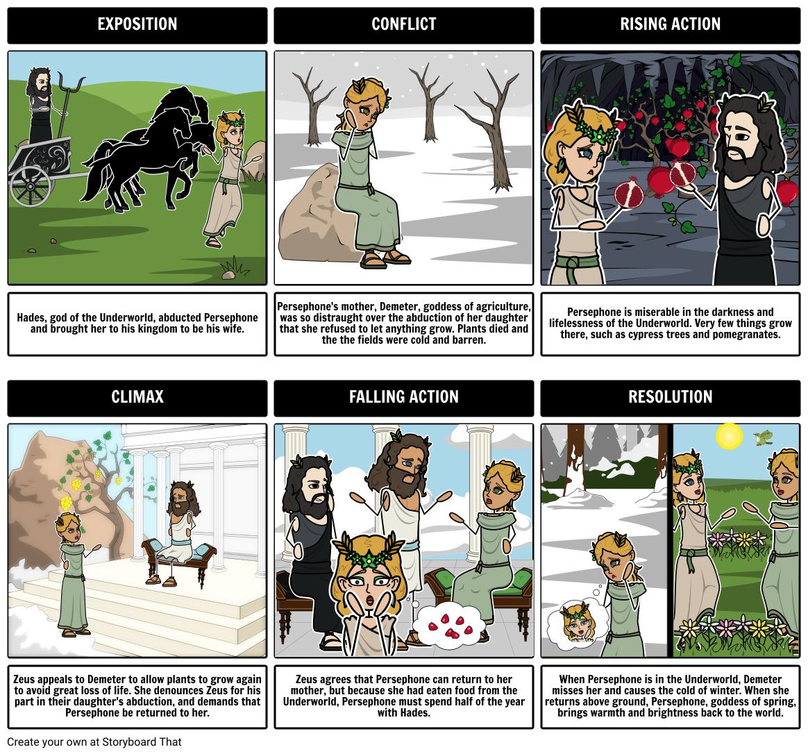 Hades and persephone myth plot diagram students can create a hades and persephone myth plot diagram students can create a storyboard capturing the narrative arc pooptronica