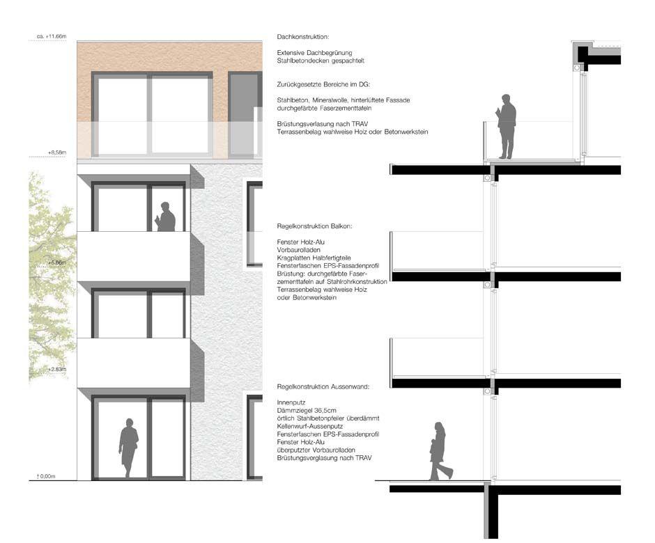 Pin von Dennis Klotz auf inspiration housing ...