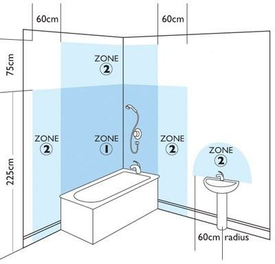 bathroom lighting zones also brilliant a dimmer in the bathroom rh pinterest com Bathroom Wiring Long Beach electrical zones in bathrooms