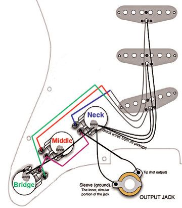 wiring diagram for fender stratocaster – the wiring diagram, Wiring diagram