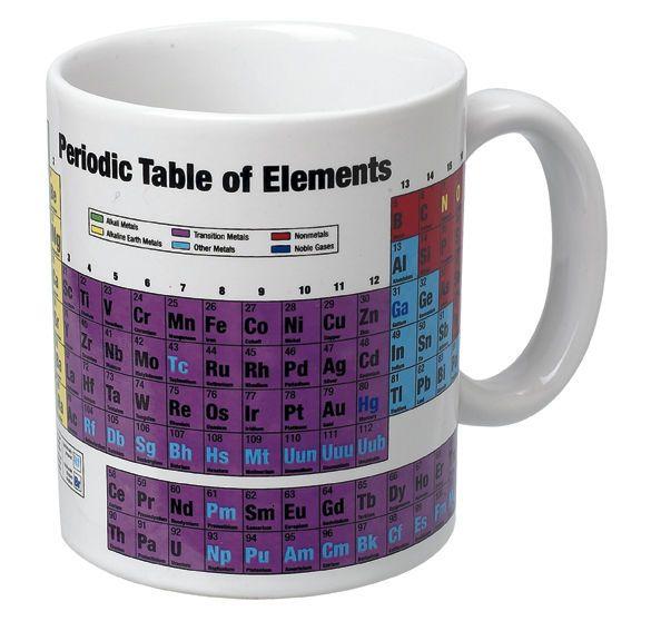 Periodic Table Of Elements Coffee Mug Science Element Coffee Tea