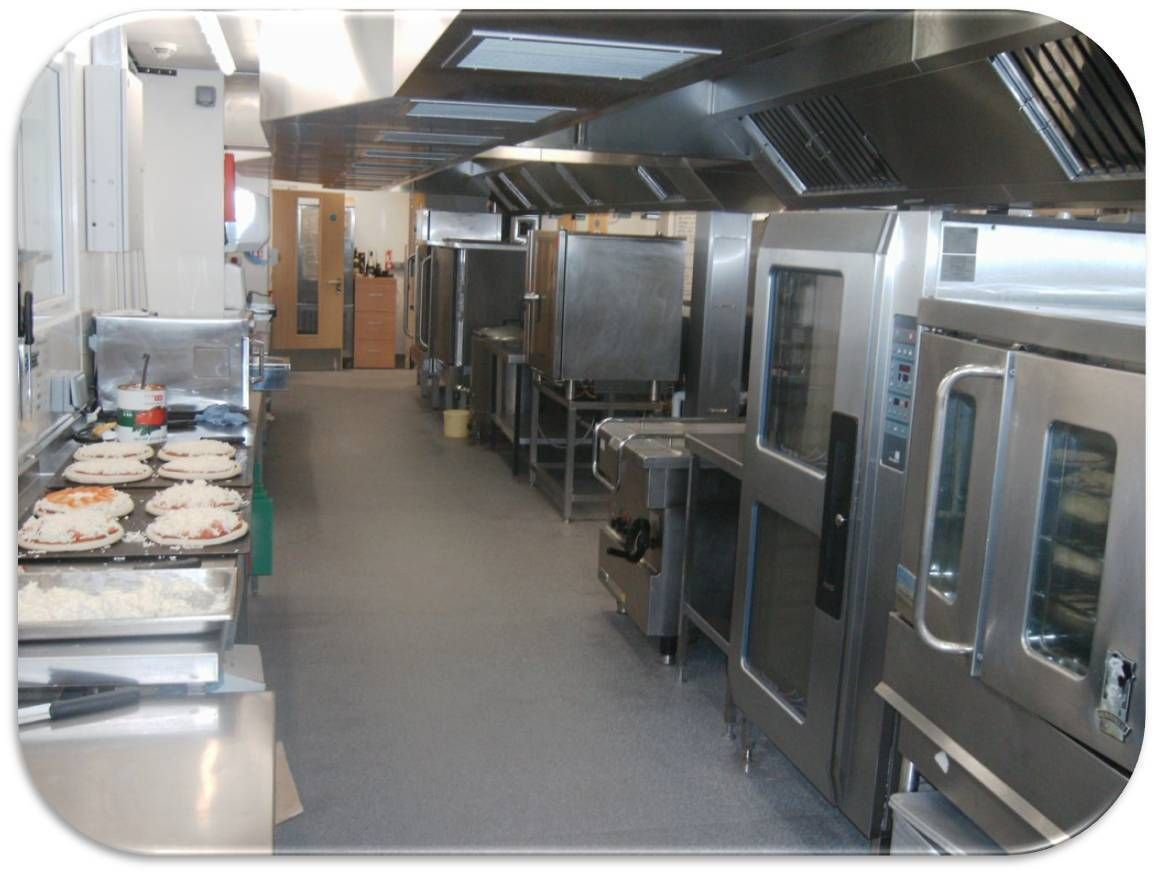 Mexican Restaurant Kitchen Equipment now this is the perfect cupcake kitchen look at all that space