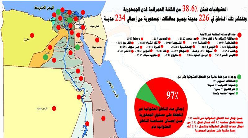 رسميا 8 مدن فقط بدون عشوائيات في مصر و351 منطقة سكنية غير آمنة Map Map Screenshot