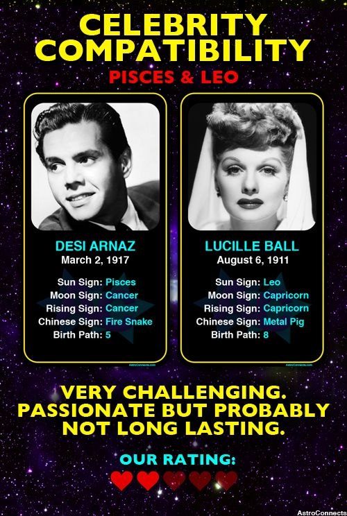 Desi Arnaz Pisces Lucille Ball Leo Compatibility Rating 2 5 Astroconnects Com Astrology Horoscope Zo Cancer Moon Sign Leo Moon Sign Pisces And Leo
