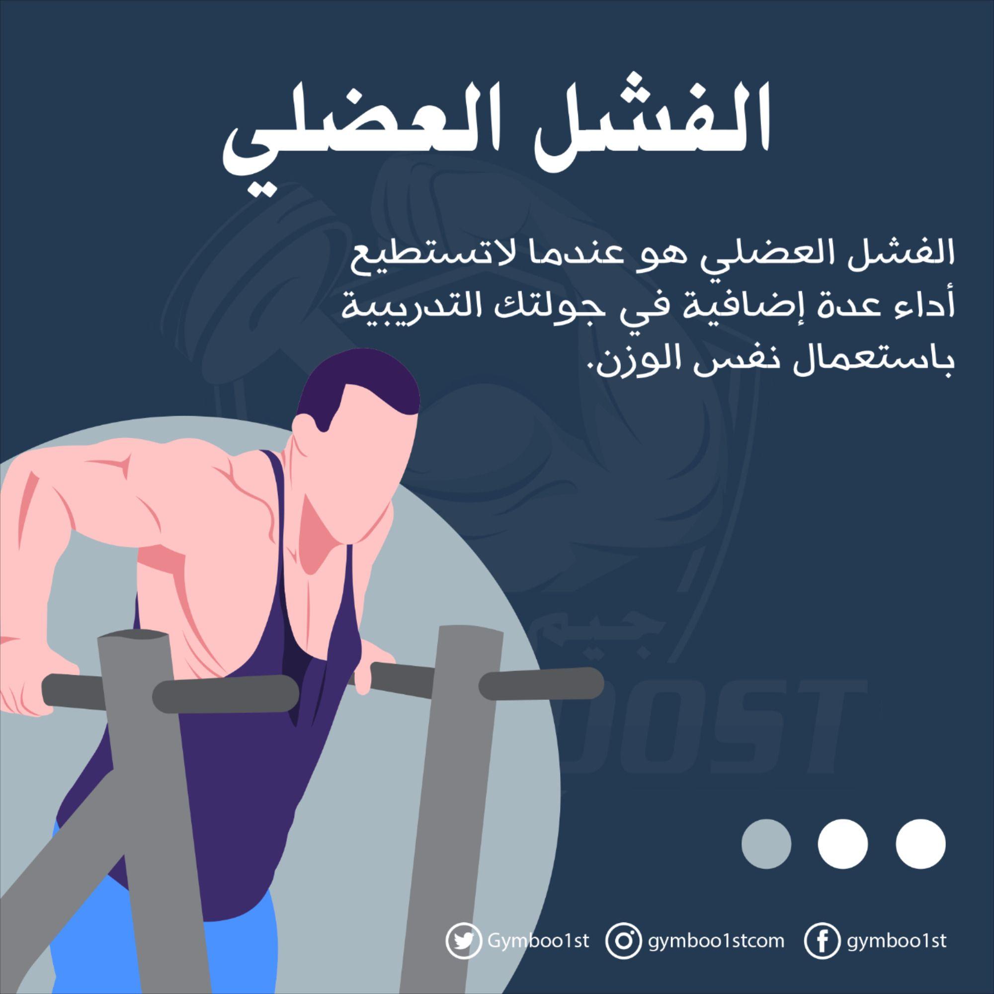 الفشل العضلي Gym Workout For Beginners Workout For Beginners Gym Workouts