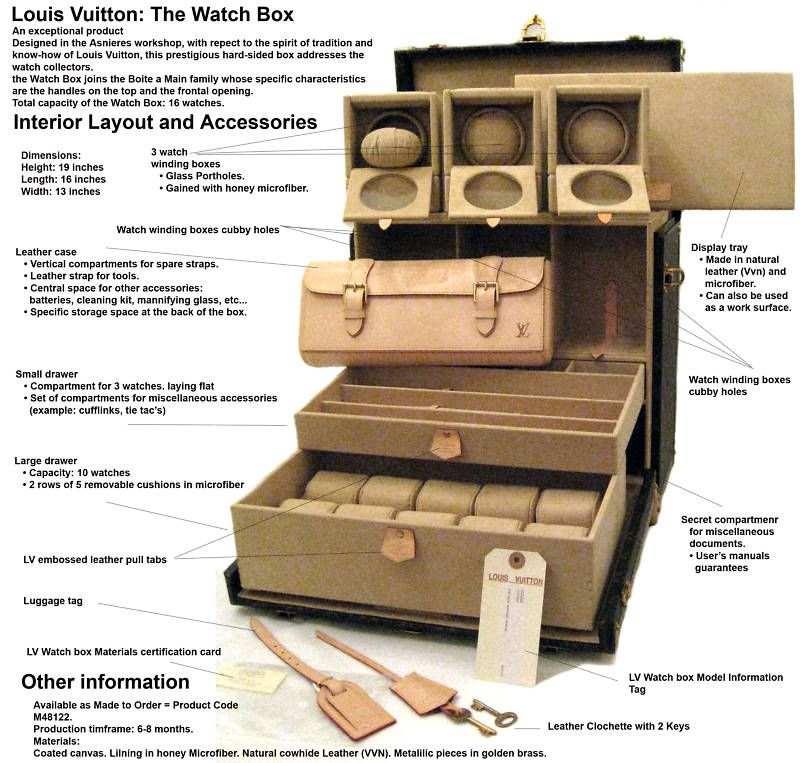 malle vuitton rangement de montres malle coffre. Black Bedroom Furniture Sets. Home Design Ideas