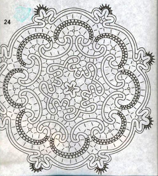RPL pattern
