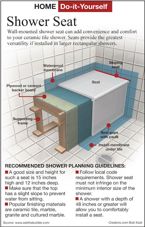 Home Diy How To Build A Shower Seat For Convenience Safety Diy