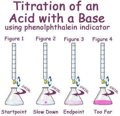 The Acid-Alkaline Myth: Part 2
