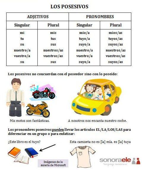los posesivos worksheet free to download print spanish class pinterest spanish. Black Bedroom Furniture Sets. Home Design Ideas