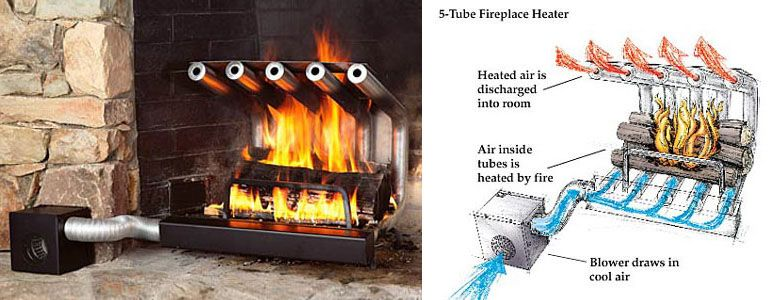 Spitfire Tube Fireplace Heaters Fireplace Heater Fireplace