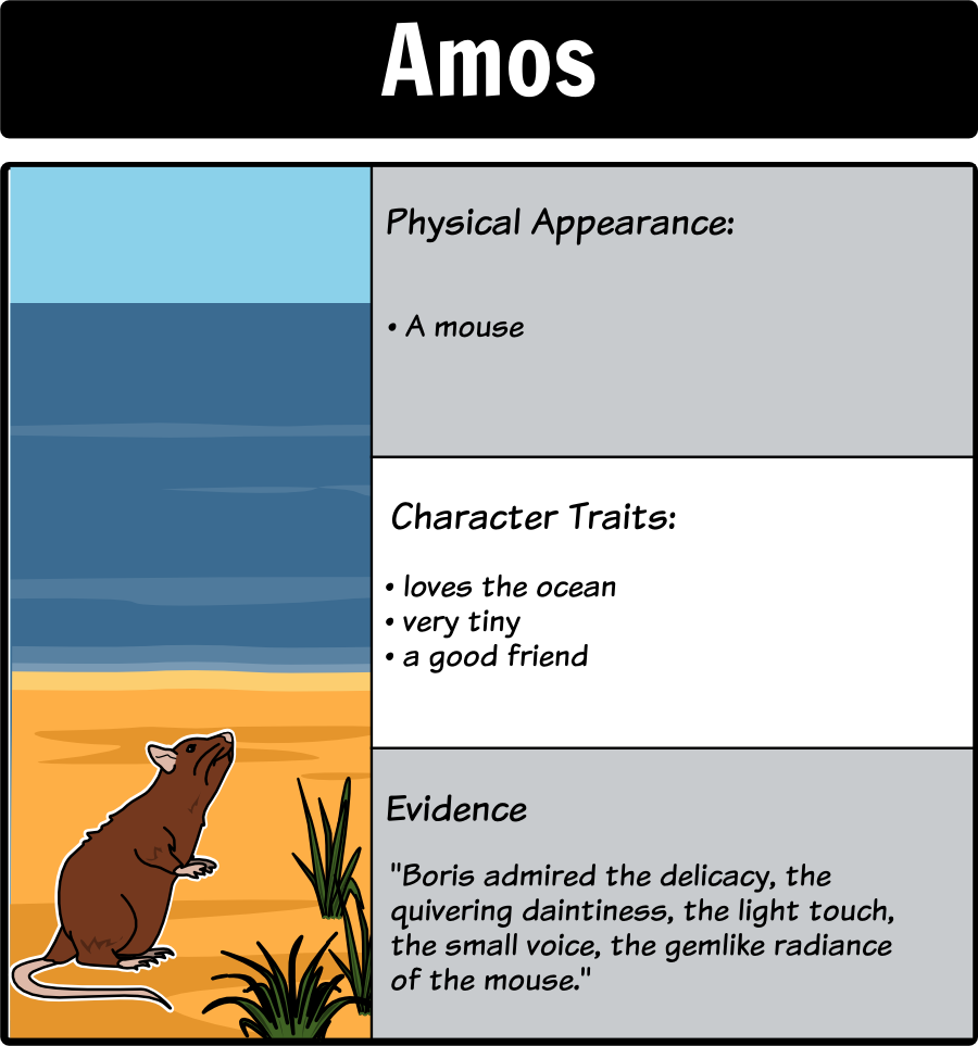 Amos and Boris Literacy Task Cards | Multiple choice, Prompts and ...